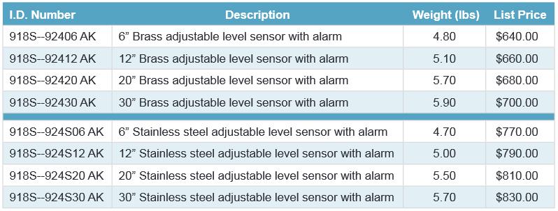 Morrison Sensors 3
