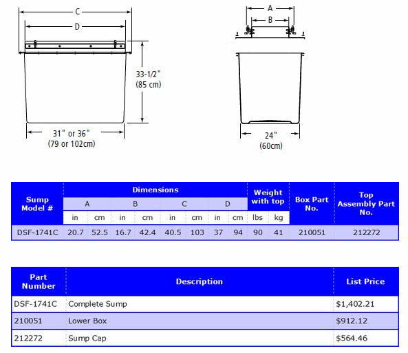 Sump Dimensions & Price