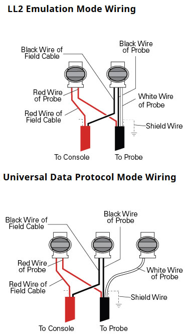 FMP Digital Probe Wiring Options