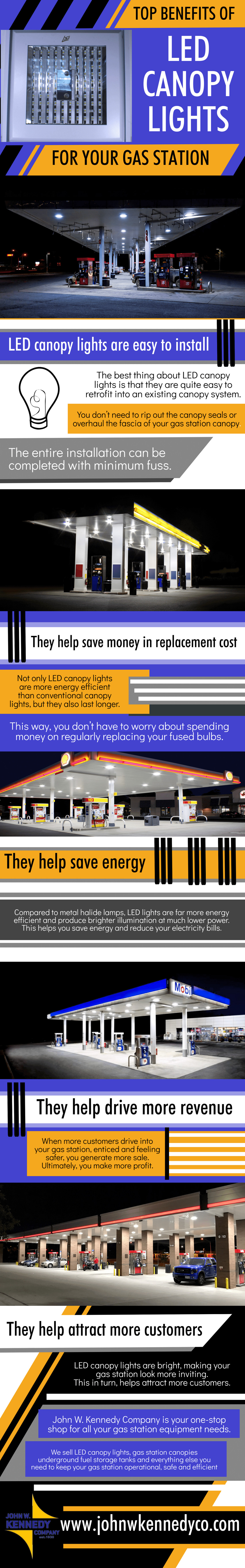 Top Benefits Of LED Canopy Lights