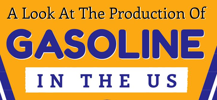 The Production of Gasoline in The US