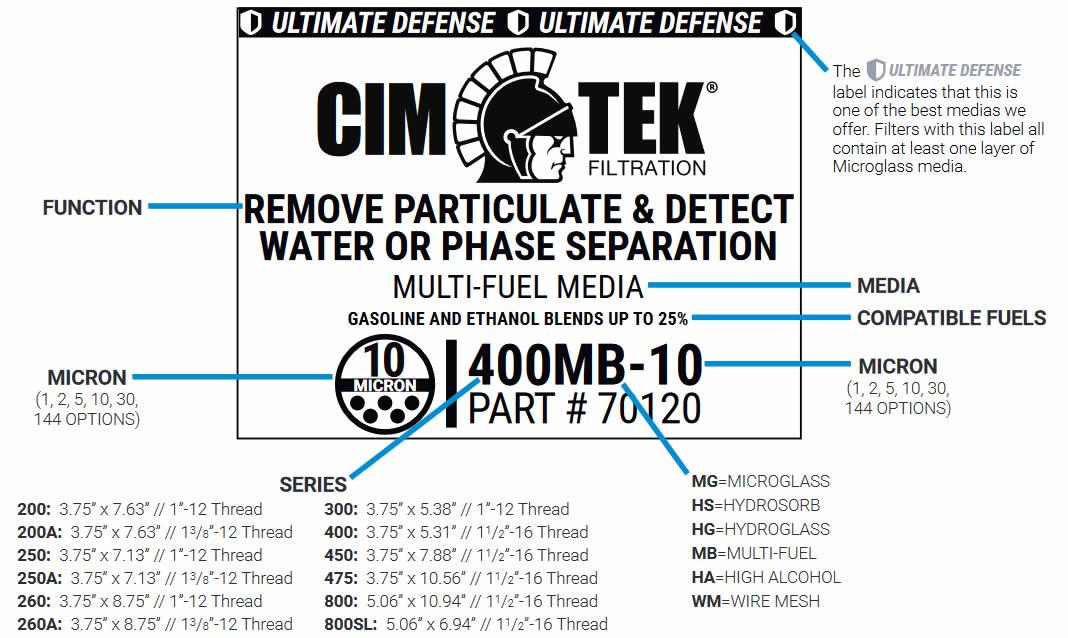 CimTek Filter Label