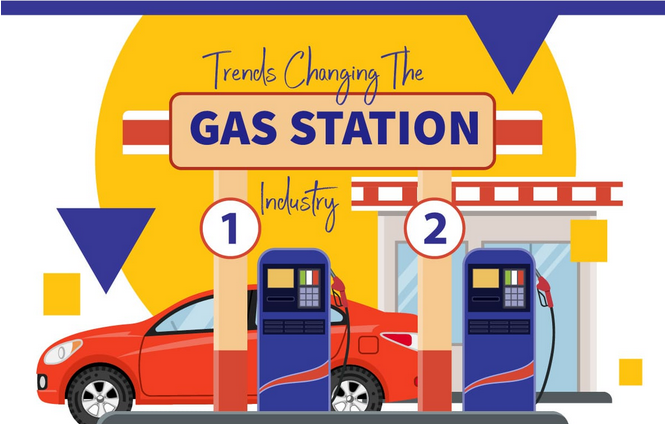 Trends Changing Gas Station Industry